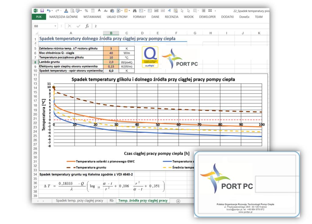 rys. 2 Przykładowy program obliczeniowy PORT PC
